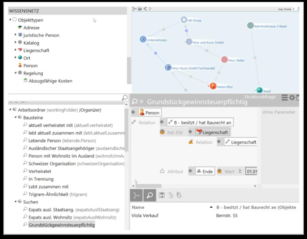Smart Smart Data Integration für Linked Open Data mit i-views Semantischer Graph Datenbank - dataleg.ch a medialeg brand