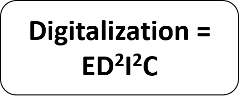 Formel der Digitalisierung: E-Business * Daten * Devices * Intelligence * Interconnections * Change (dataleg.ch - a medialeg brand